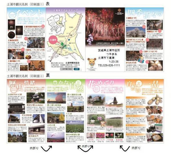 画像:土浦市観光名刺見本