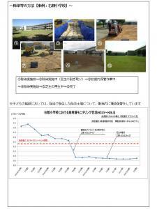 画像:右籾小における除染の実施方法