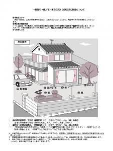 画像:一般住宅の測定及び除染について