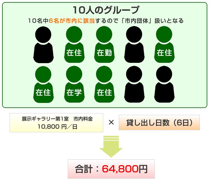 料金に関すること04