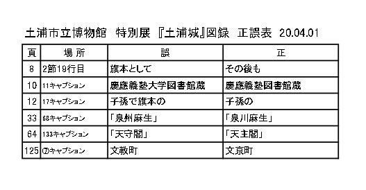 「土浦城」図録正誤表