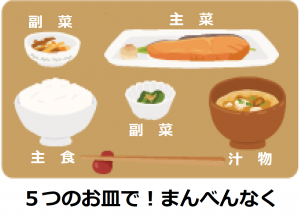 5つのお皿でまんべんなく
