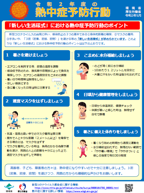『熱中症予防行動』の画像