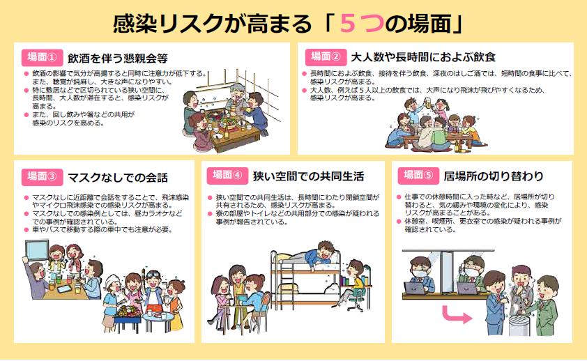 感染リスクが高まる「5つの場面」(2)