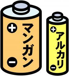 乾電池(アルカリマンガン)