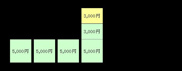 水道料金減額1