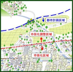 『都市計画区域』の画像